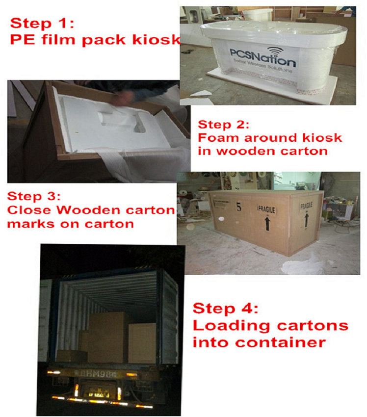 kiosk packing products